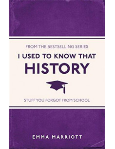 I Used to Know That : History